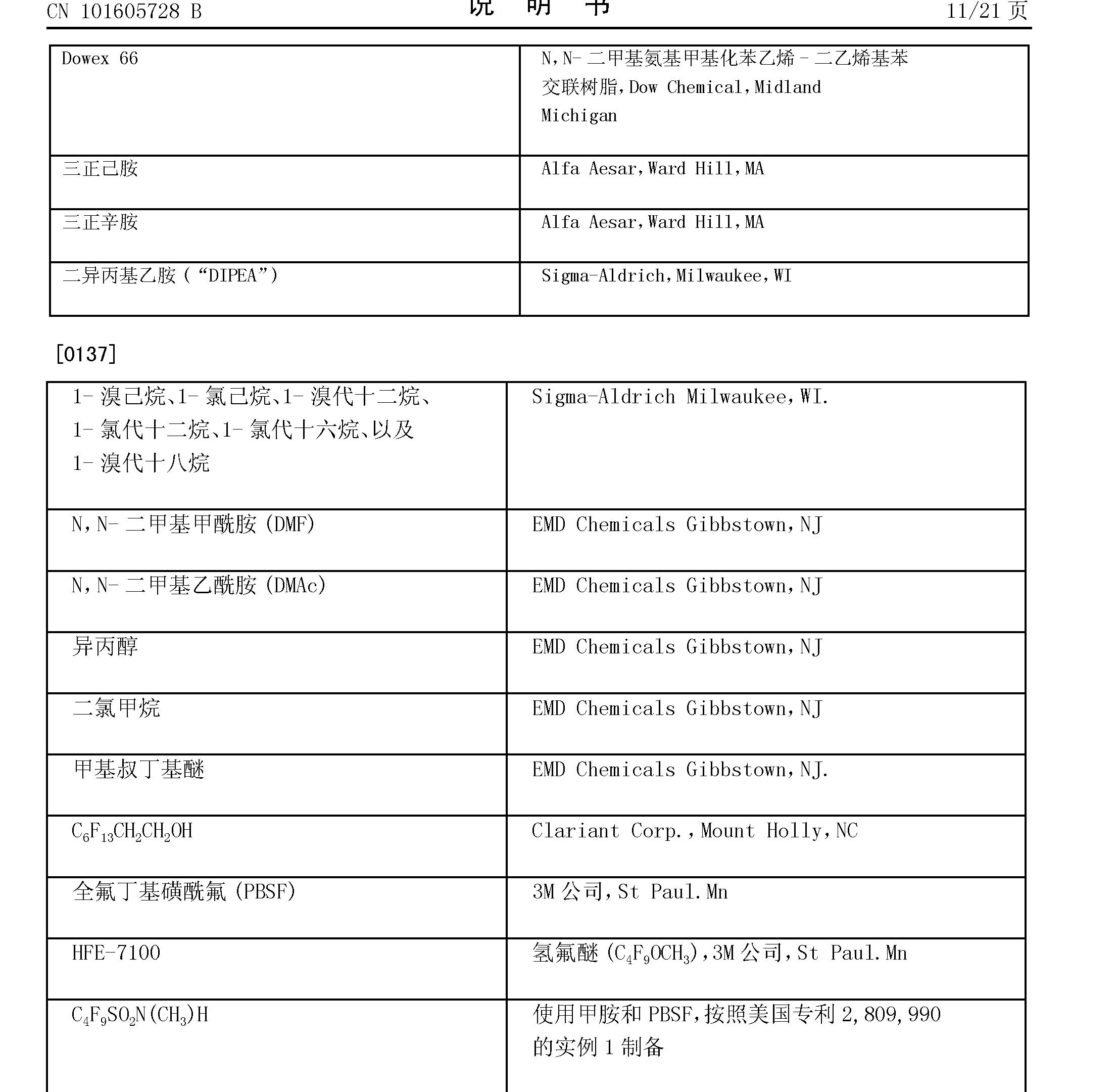 Figure CN101605728BD00141