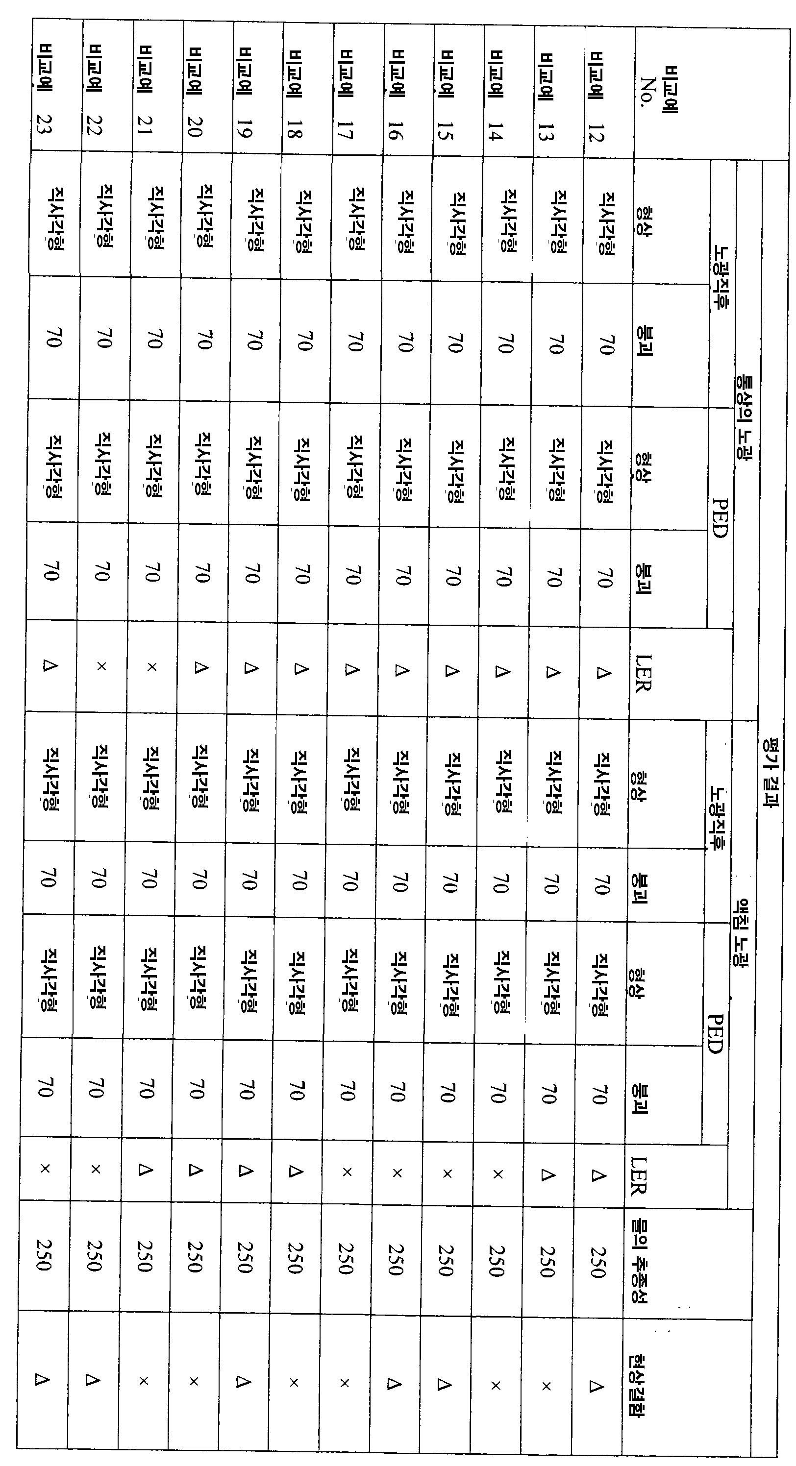 Figure 112007067889492-pat00090