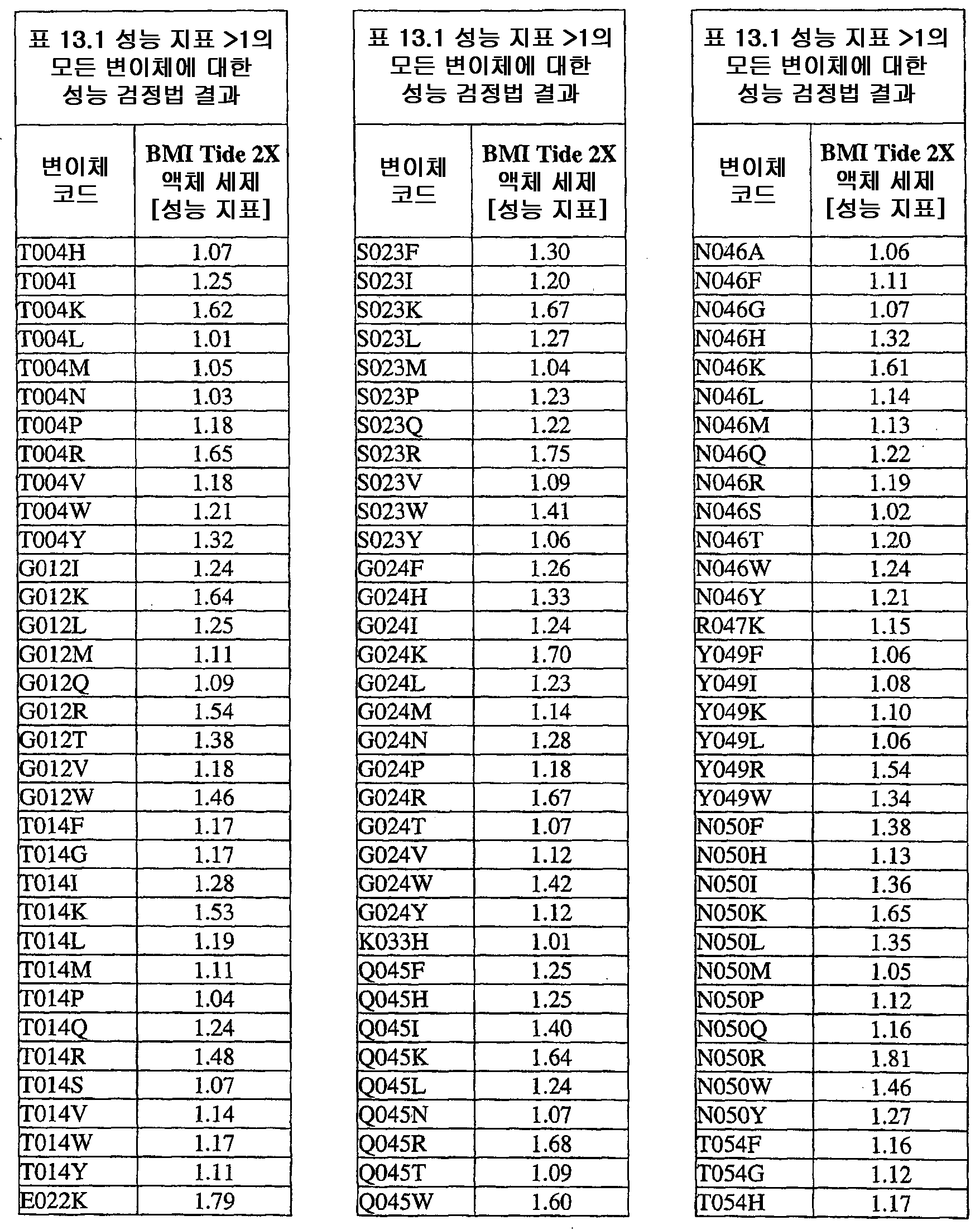 Figure 112008026135616-PCT00028