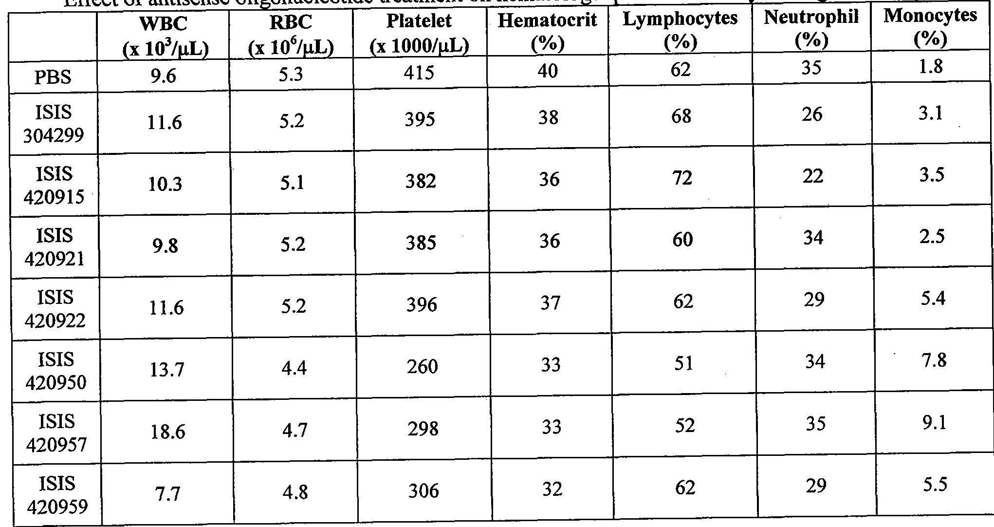 Figure imgf000152_0002