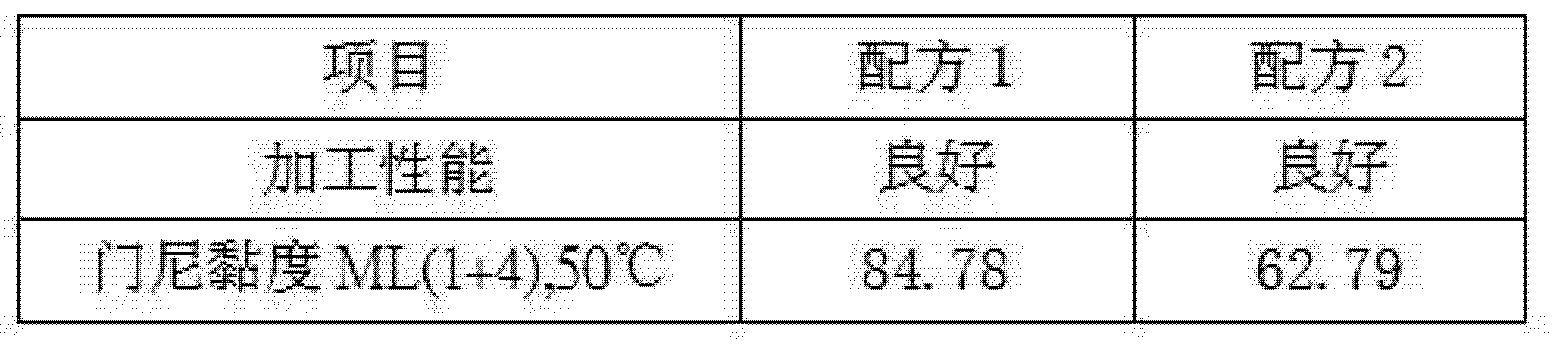 Figure CN104119547AD00063