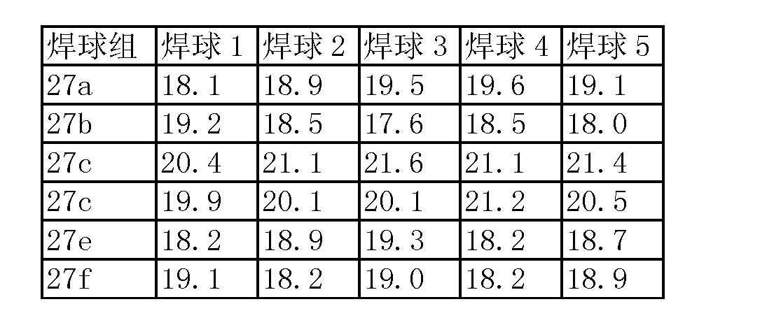 Figure CN1510788BD00151