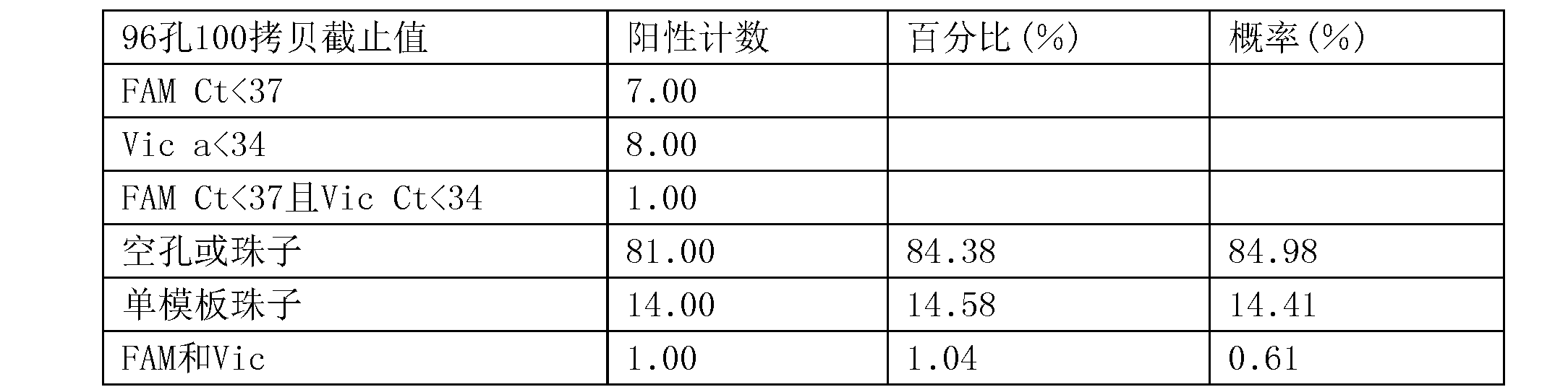 Figure CN107760772AD00401