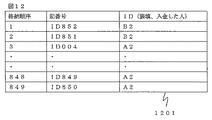 JPWO2015114746A1 - 現金自動取引装置、紙幣カセット、紙幣管理 ...