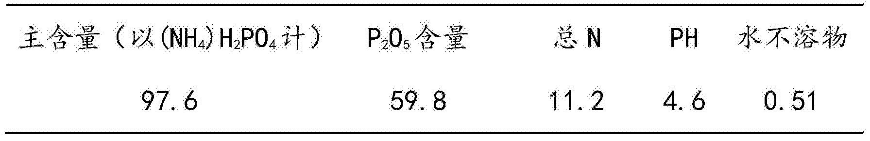 Figure CN105197905BD00113