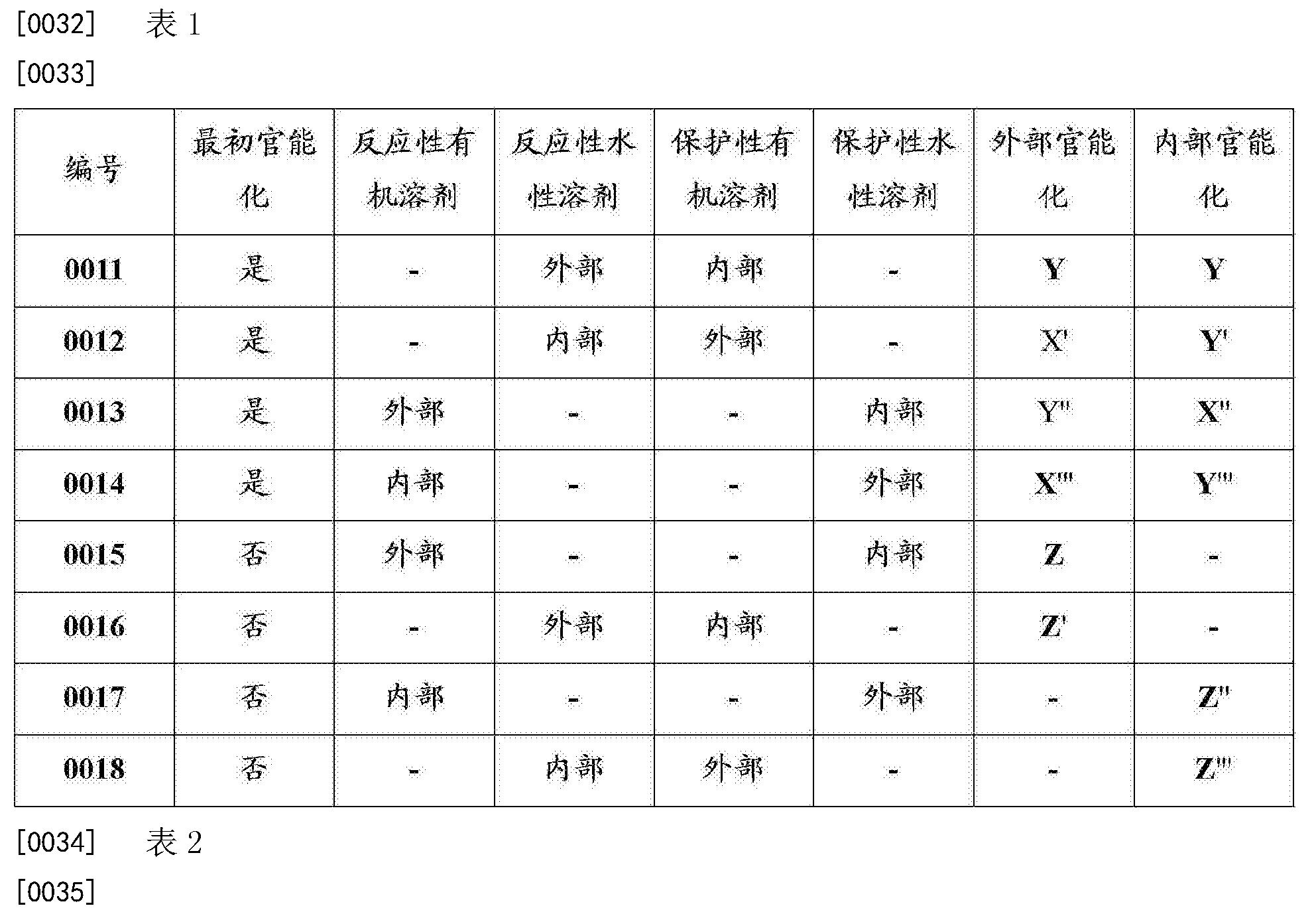 Figure CN103328201BD00091