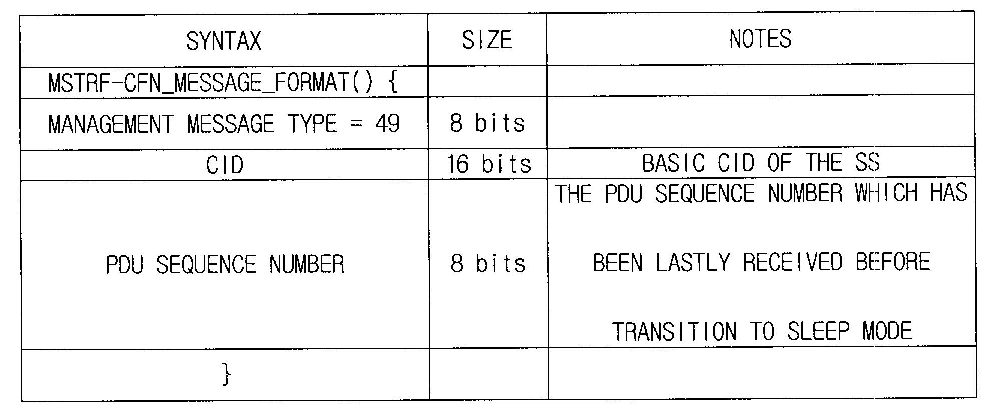Figure 112003033241392-pat00009