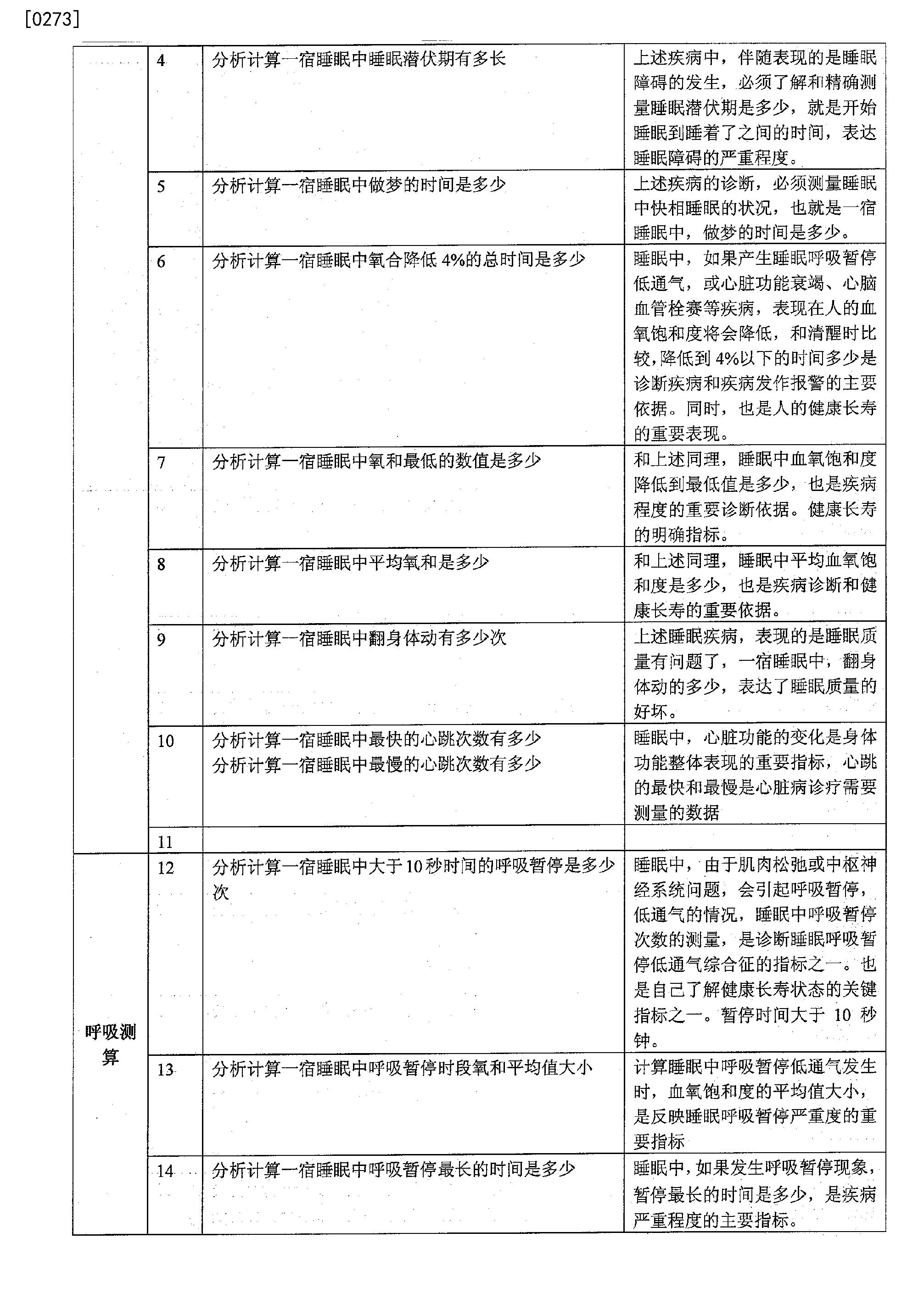 Figure CN103793593BD00281