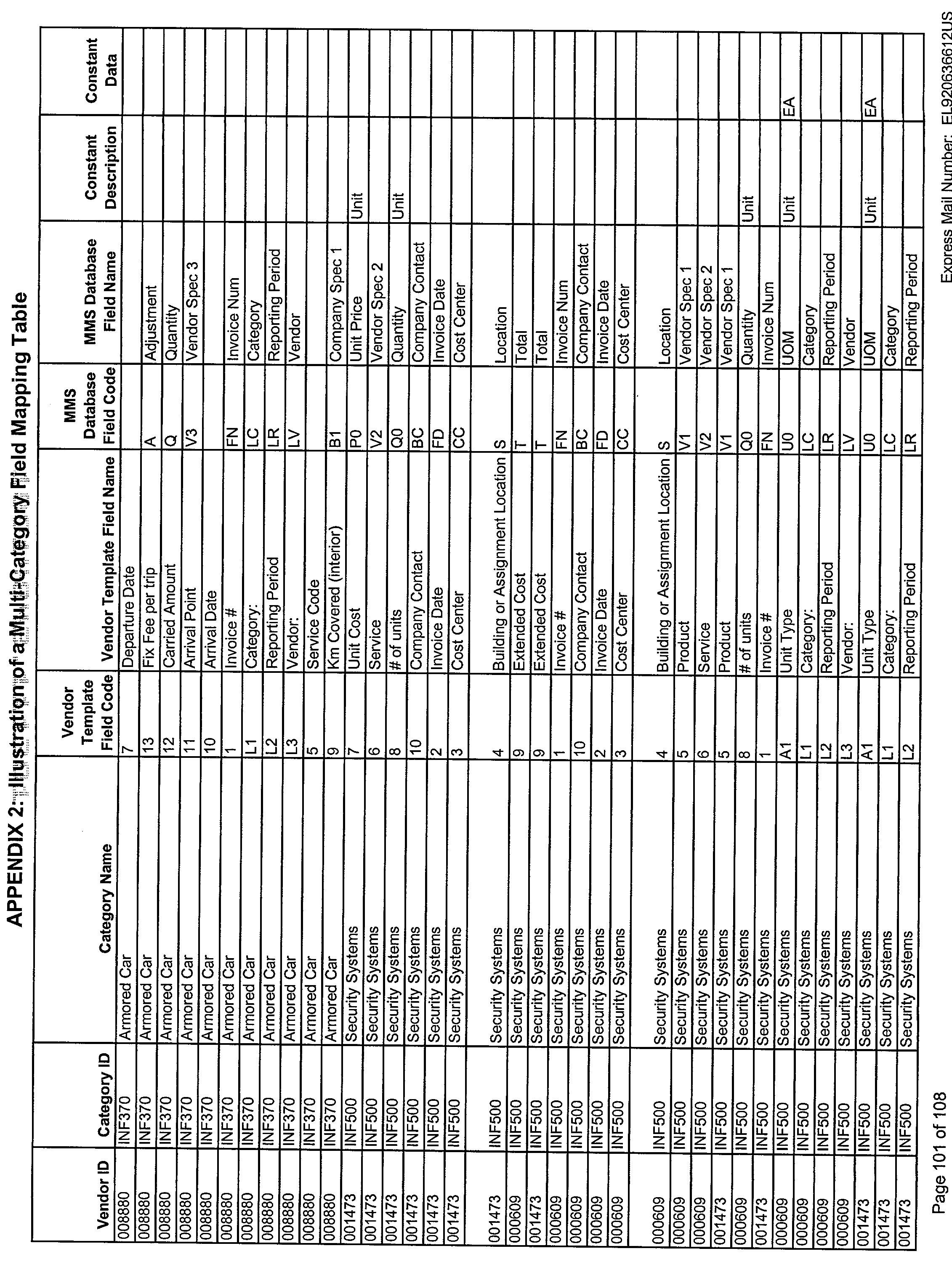 Figure US20020128938A1-20020912-P00042