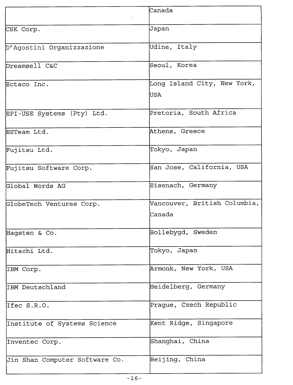 Figure US20030212605A1-20031113-P00002