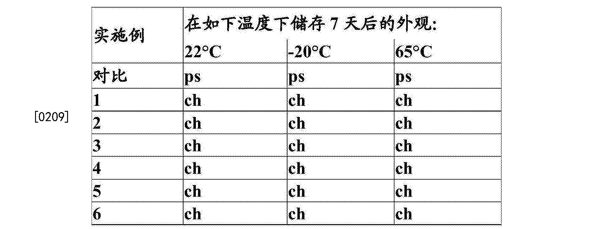 Figure CN104159449BD00261