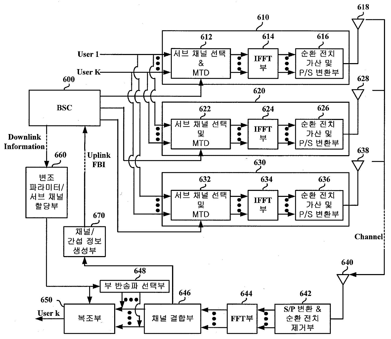 Figure R1020020059622