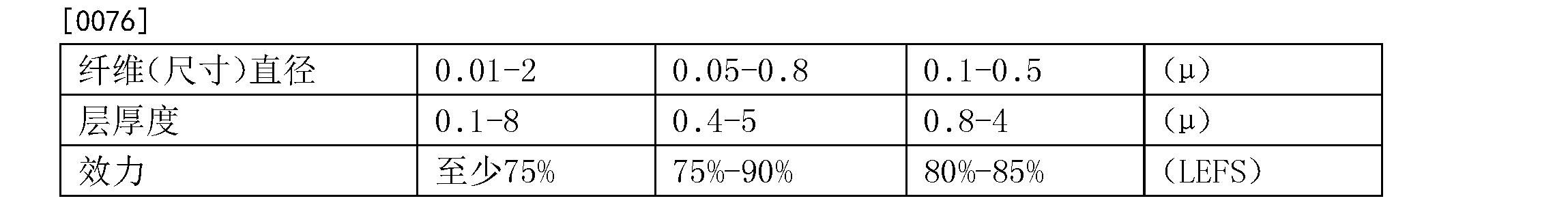 Figure CN103987882BD00121