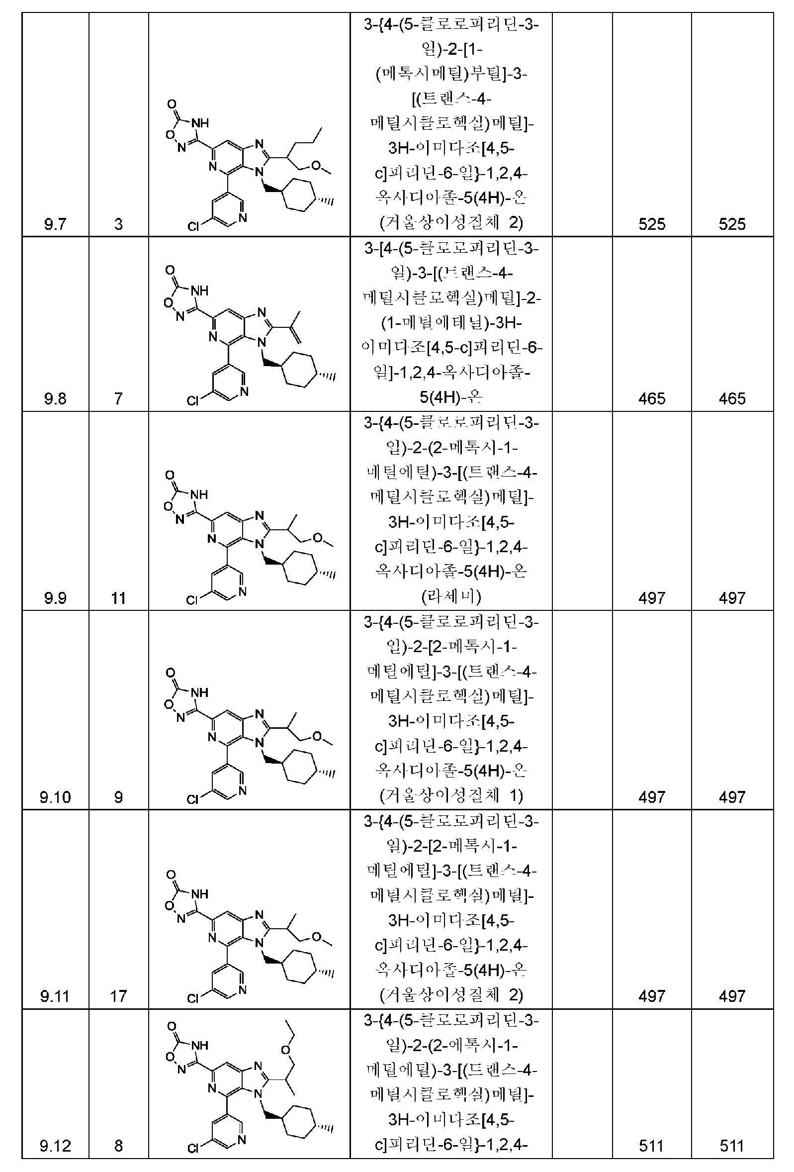 Figure pct00398