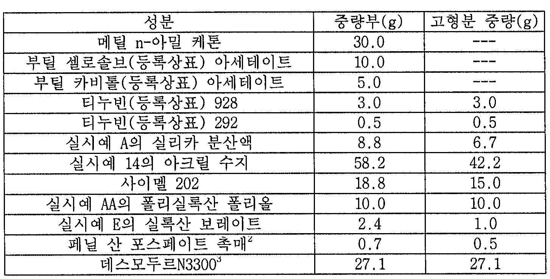 Figure 112004004152066-pct00027
