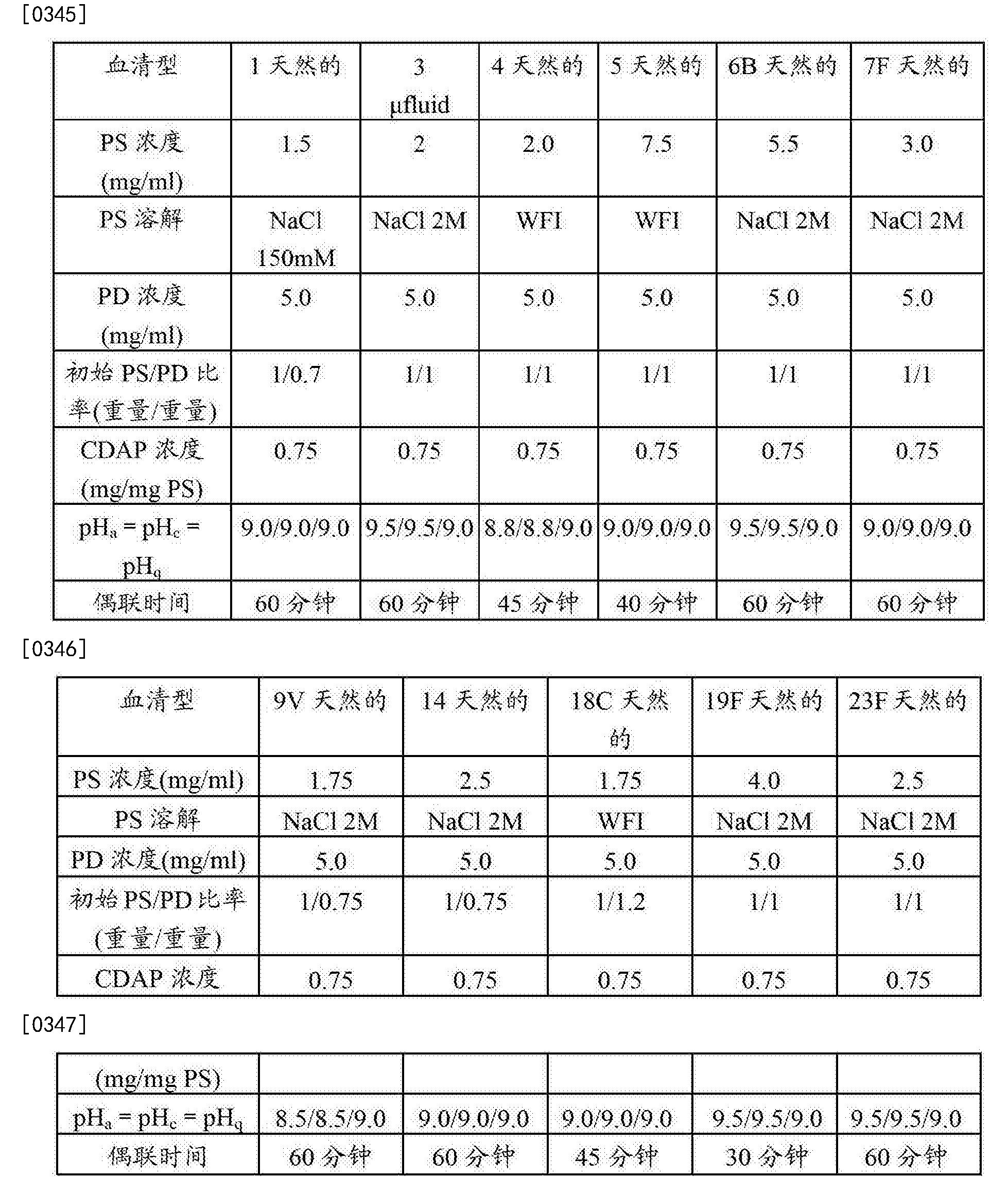 Figure CN103585623BD00351
