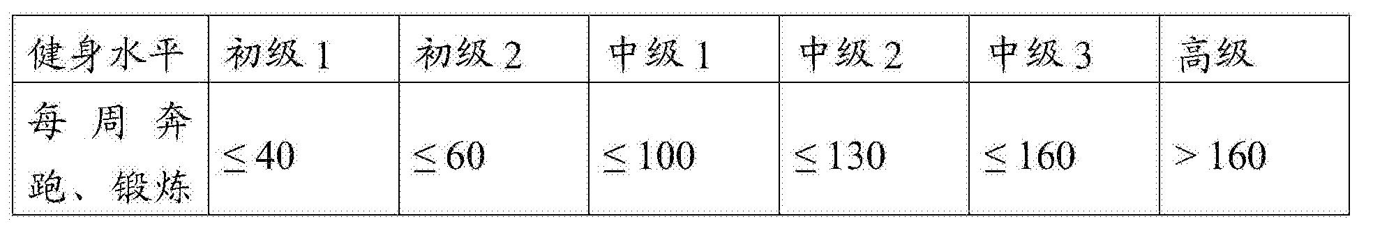 Figure CN105396277BD00281