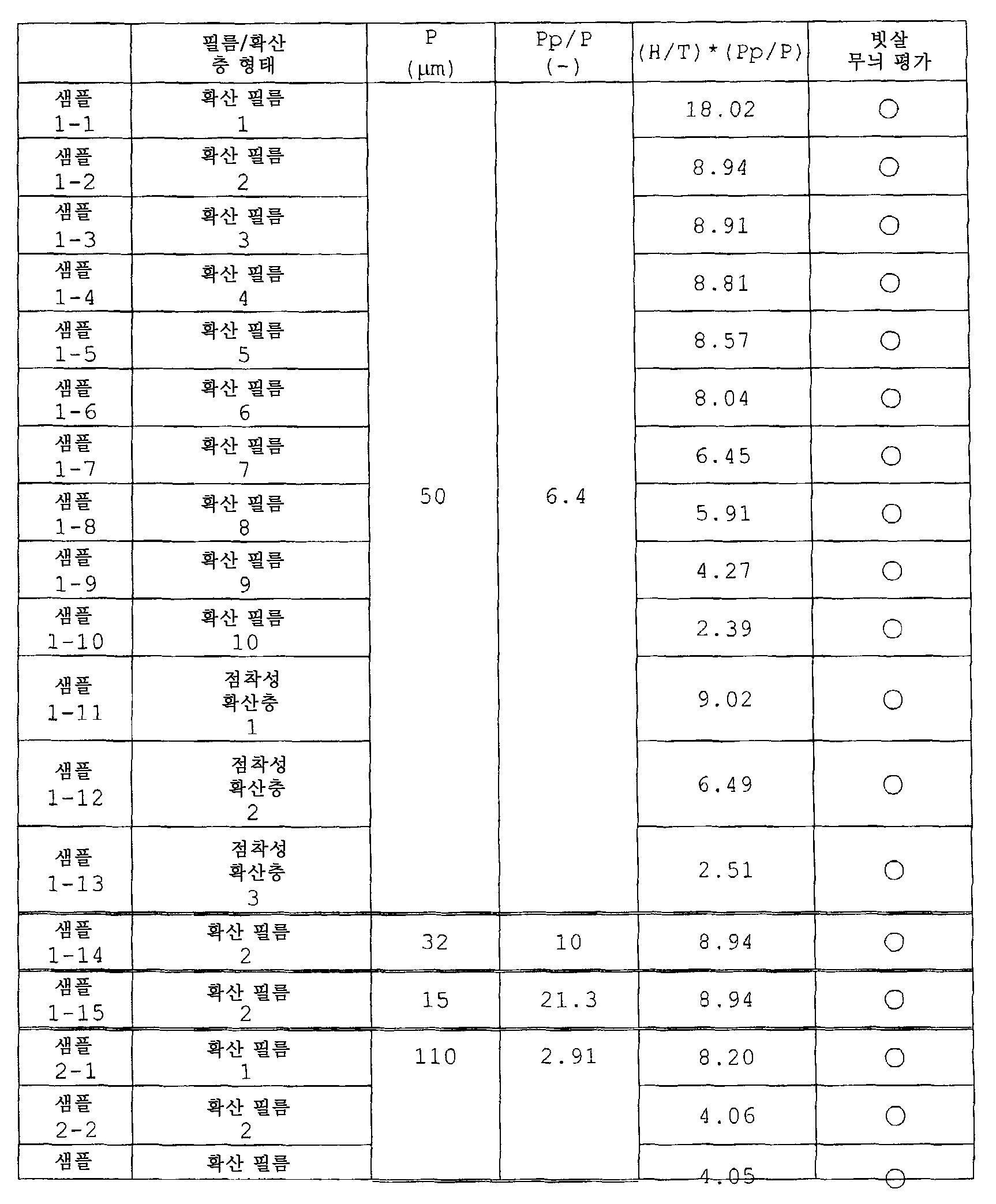 Figure 112012028700497-pat00061