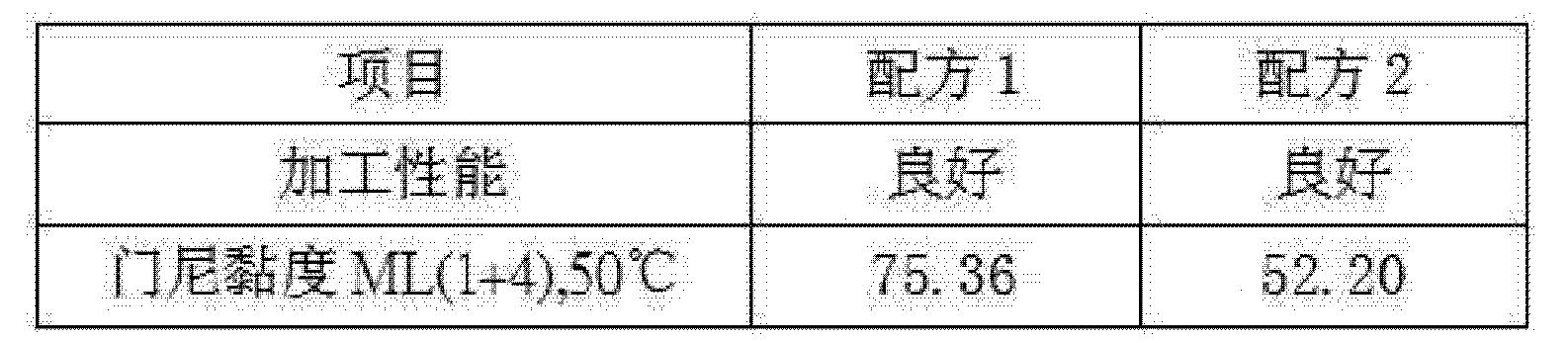 Figure CN104119547AD00061