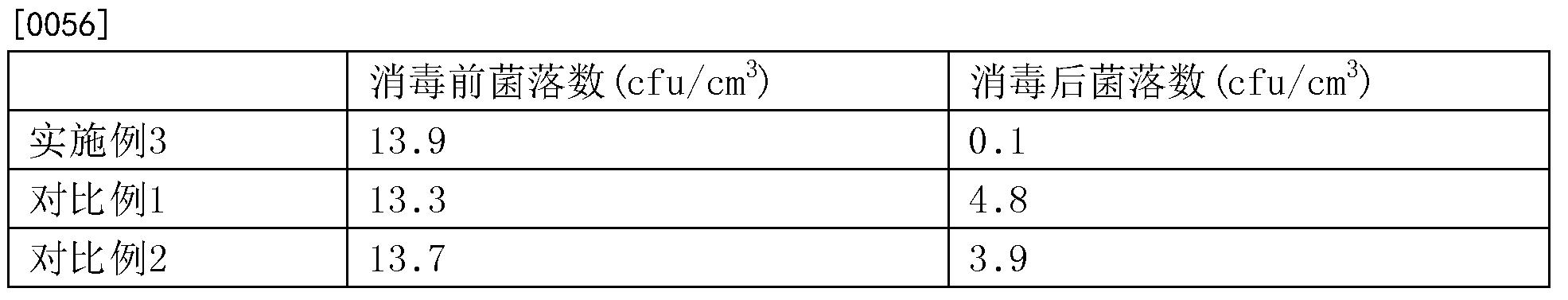 Figure CN107812177AD00061