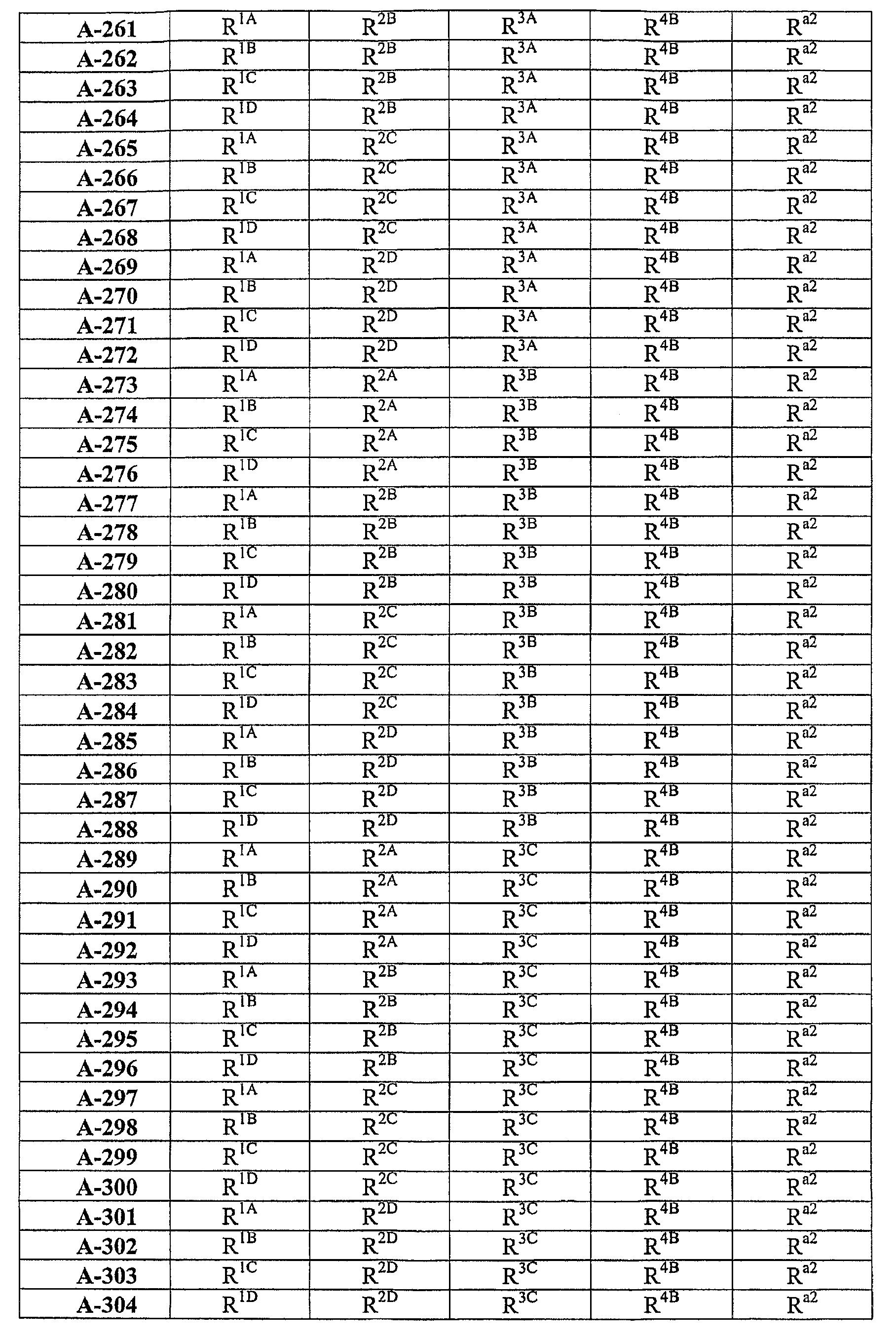 Figure 112007055602908-pct00050