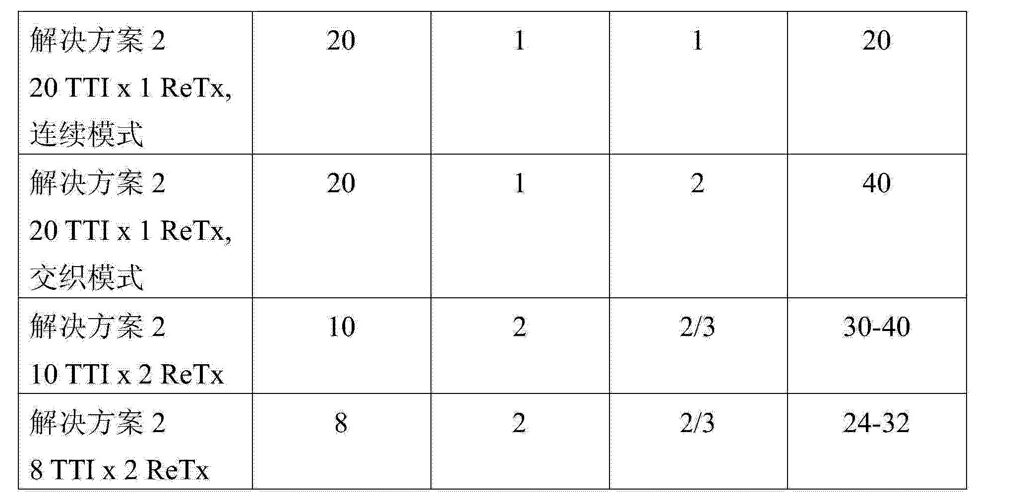 Figure CN104170294AD00131