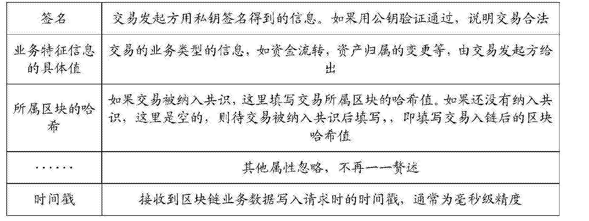 Figure CN107368259AD00091