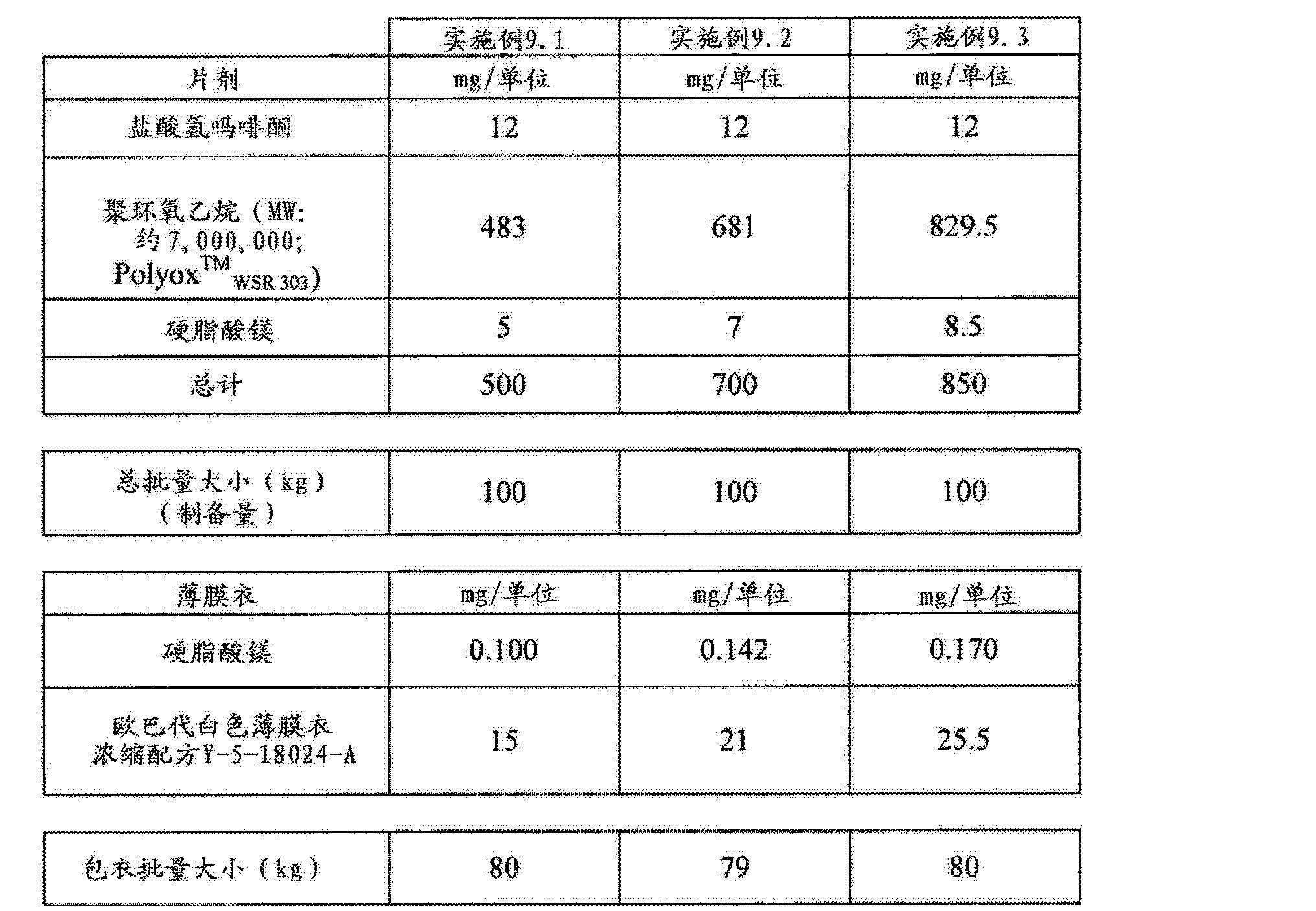 Figure CN102657630AD00752
