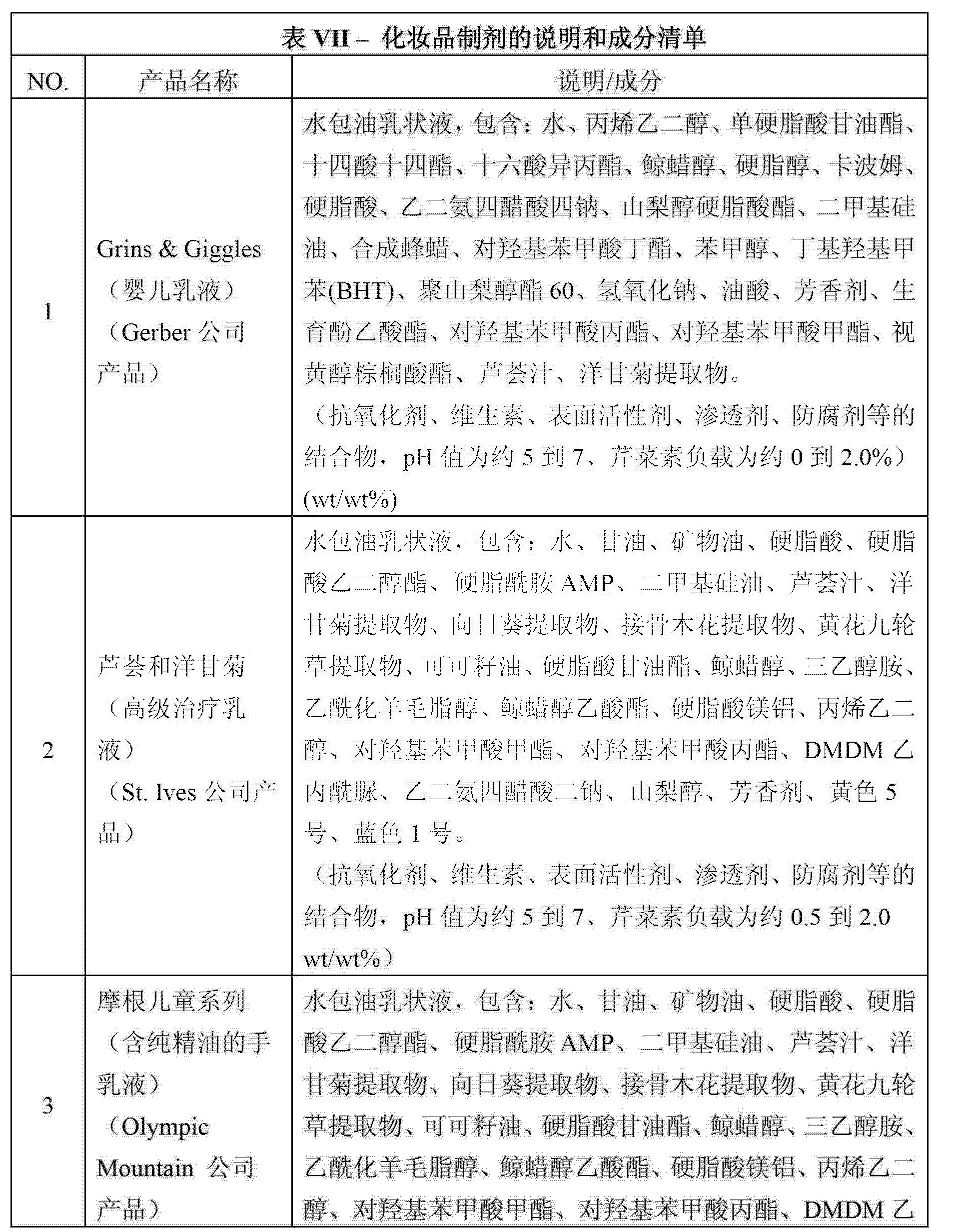 Figure CN102711743AD00381