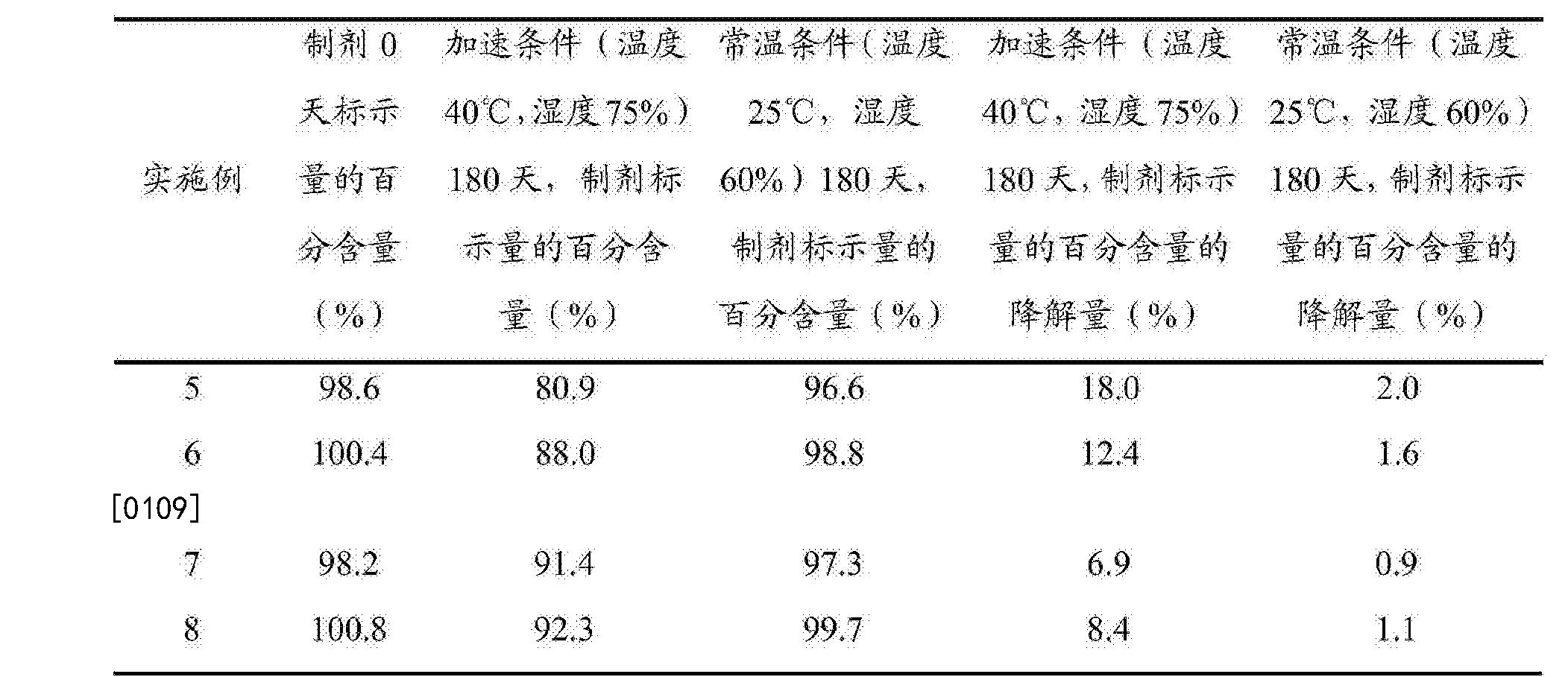 Figure CN105476976BD00091