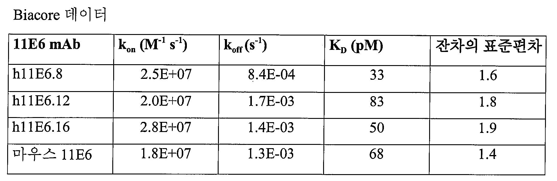 Figure 112016024409673-pat00018