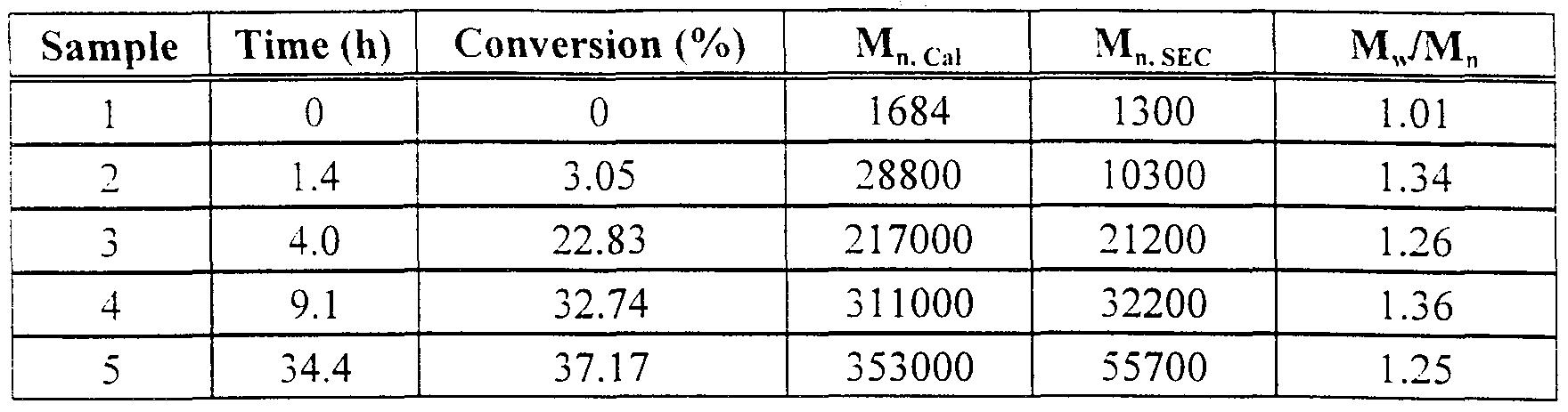 Figure imgf000185_0001
