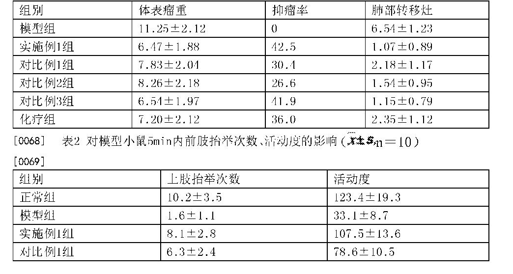 Figure CN104352608BD00061