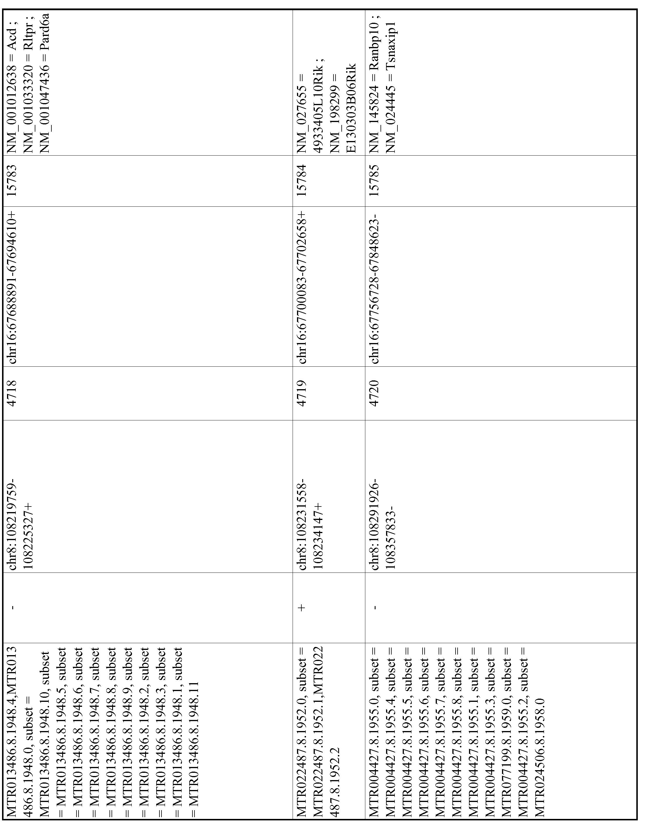 Figure imgf000874_0001
