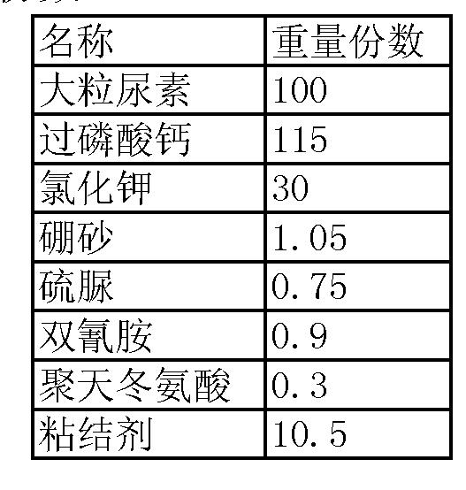 Figure CN102153409AD00053