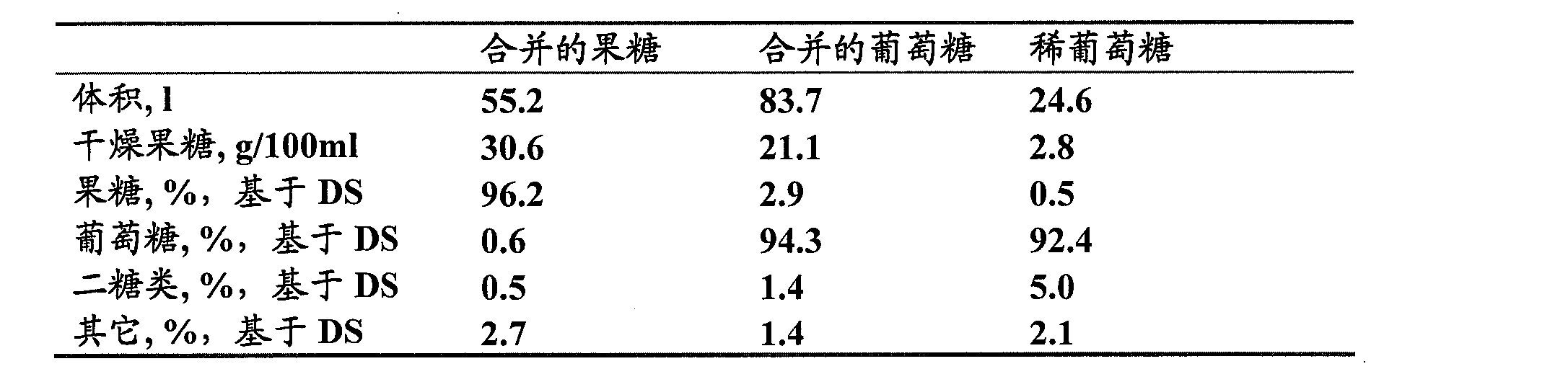 Figure CN102413890AD00261