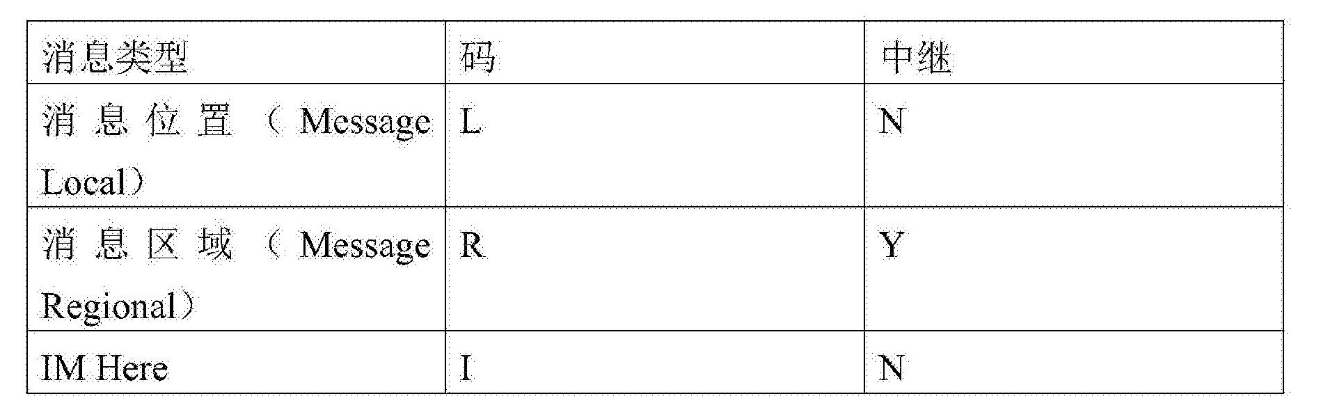 Figure CN103797858BD00141