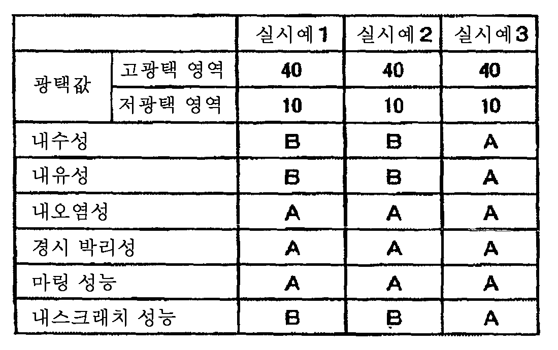 Figure 112007024649859-pct00001