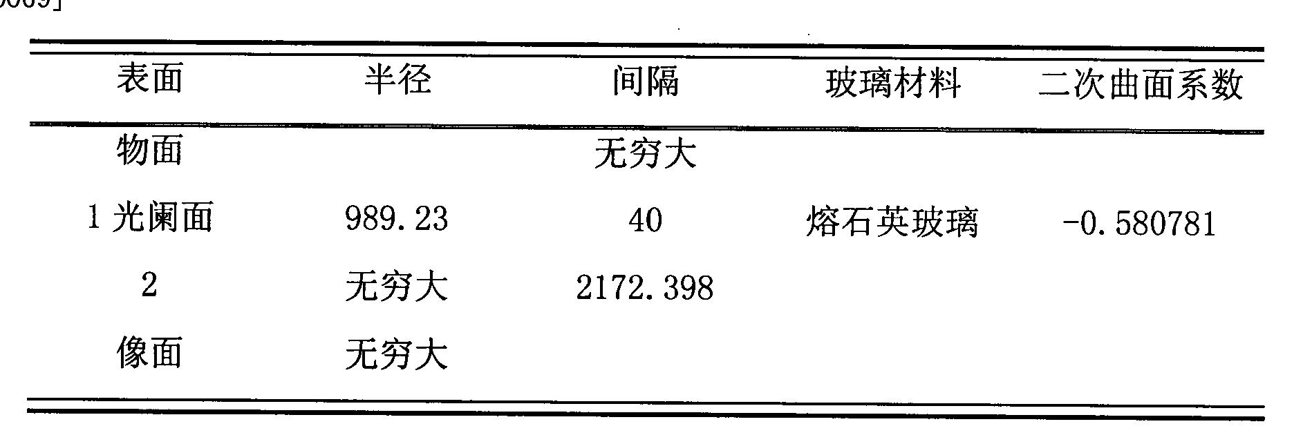 Figure CN102564611BD00084