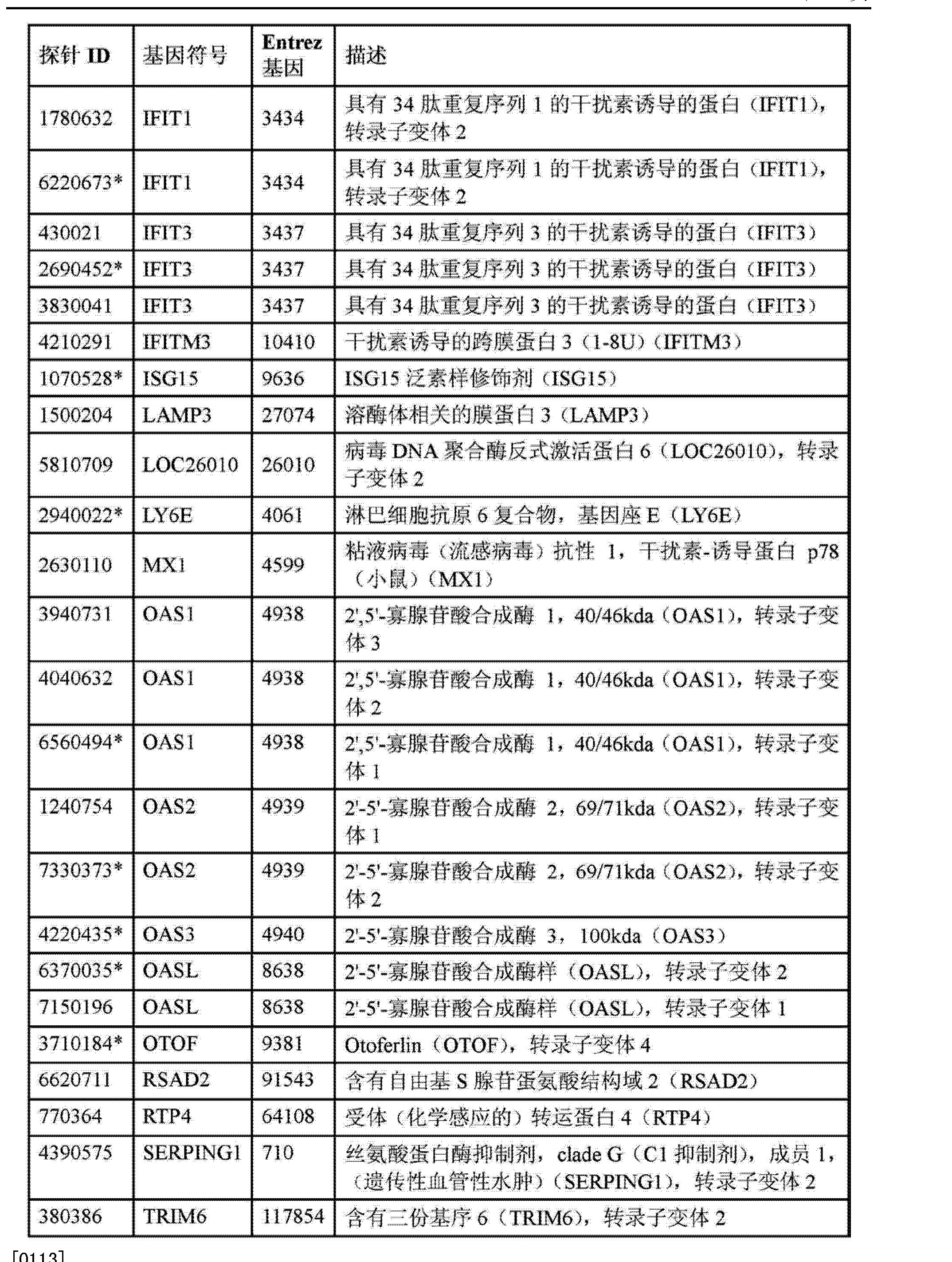 Figure CN103153346AD00241
