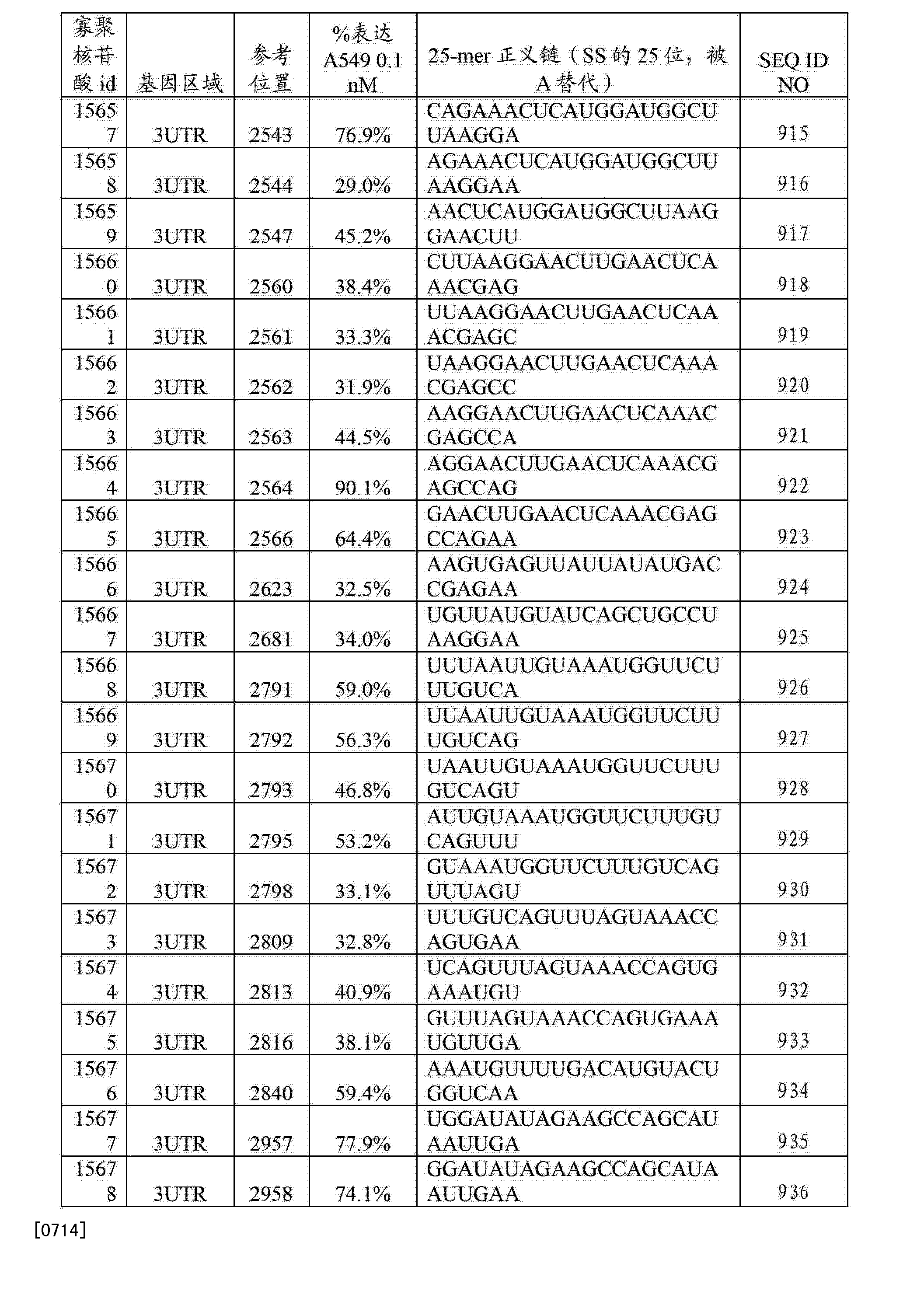 Figure CN103108642BD01251