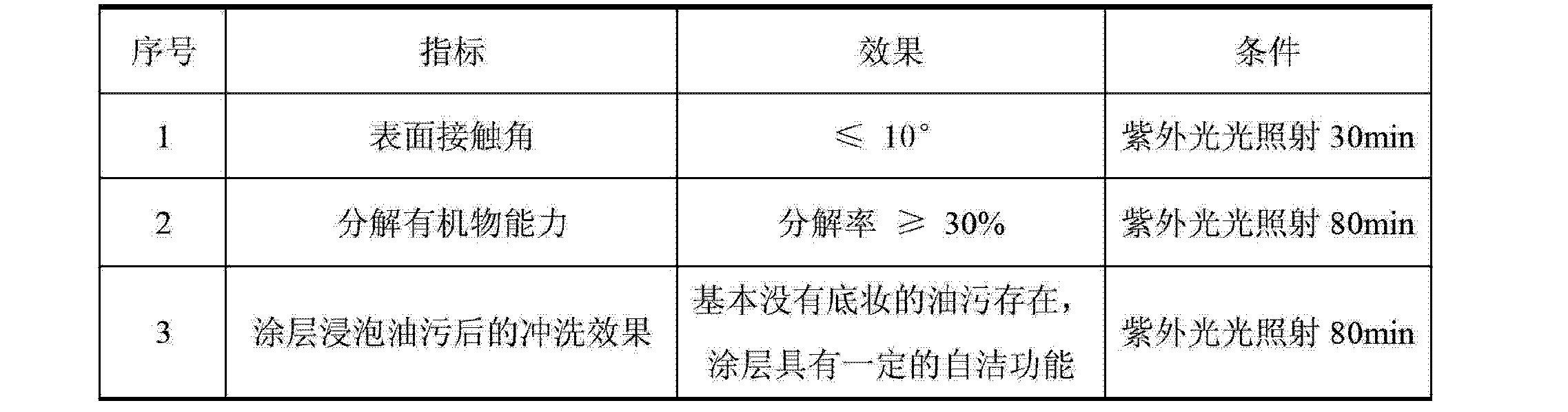 Figure CN102676000AD00061