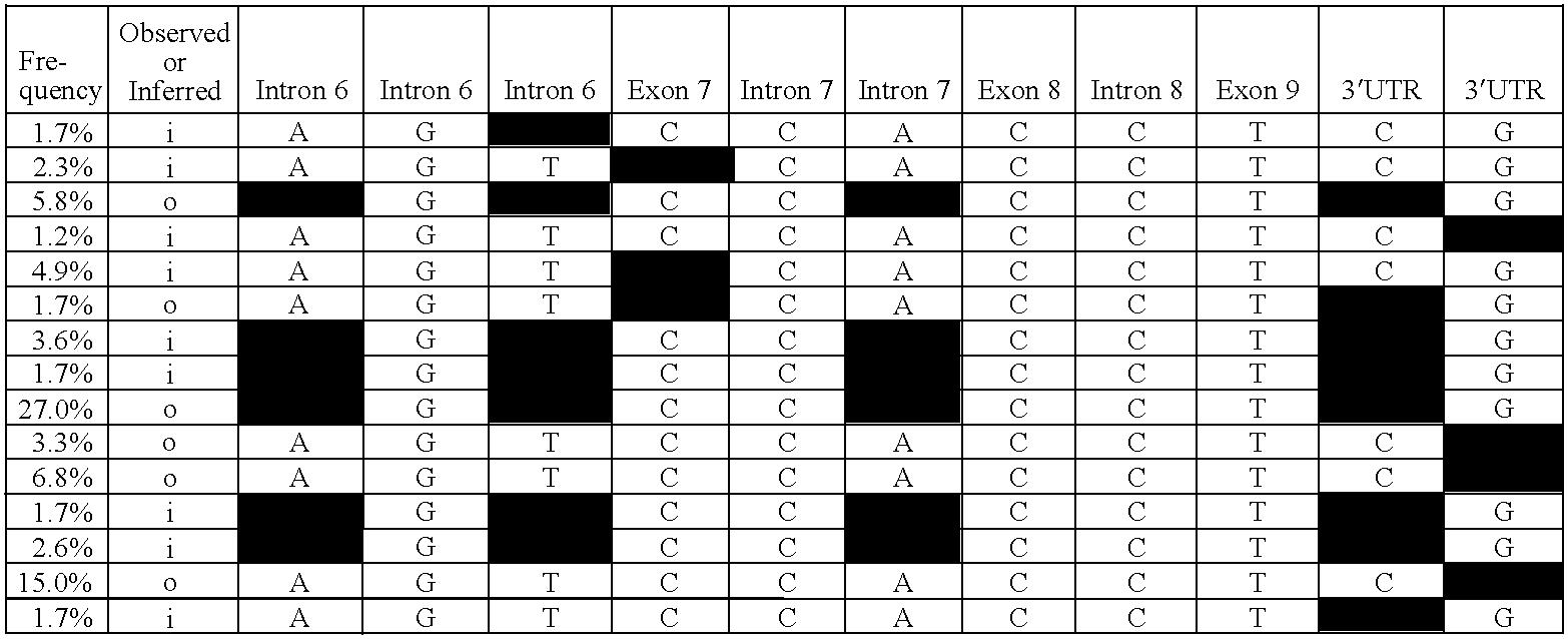 Figure US07485711-20090203-C00032
