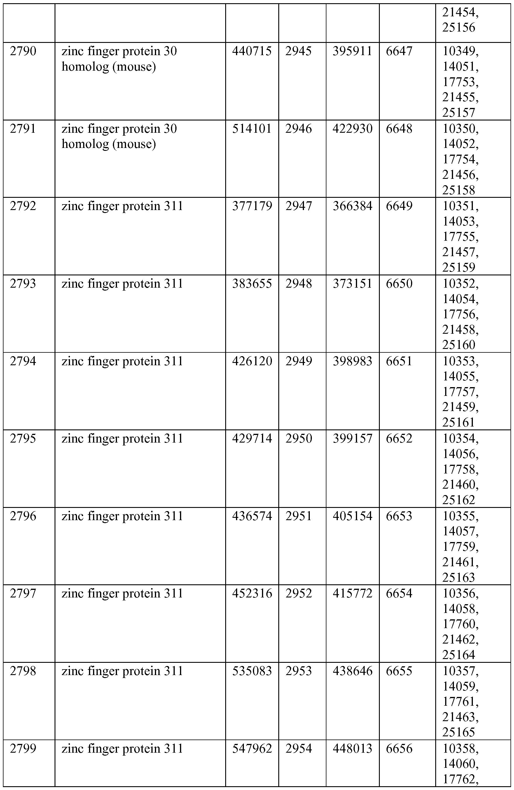 core mangos 10357