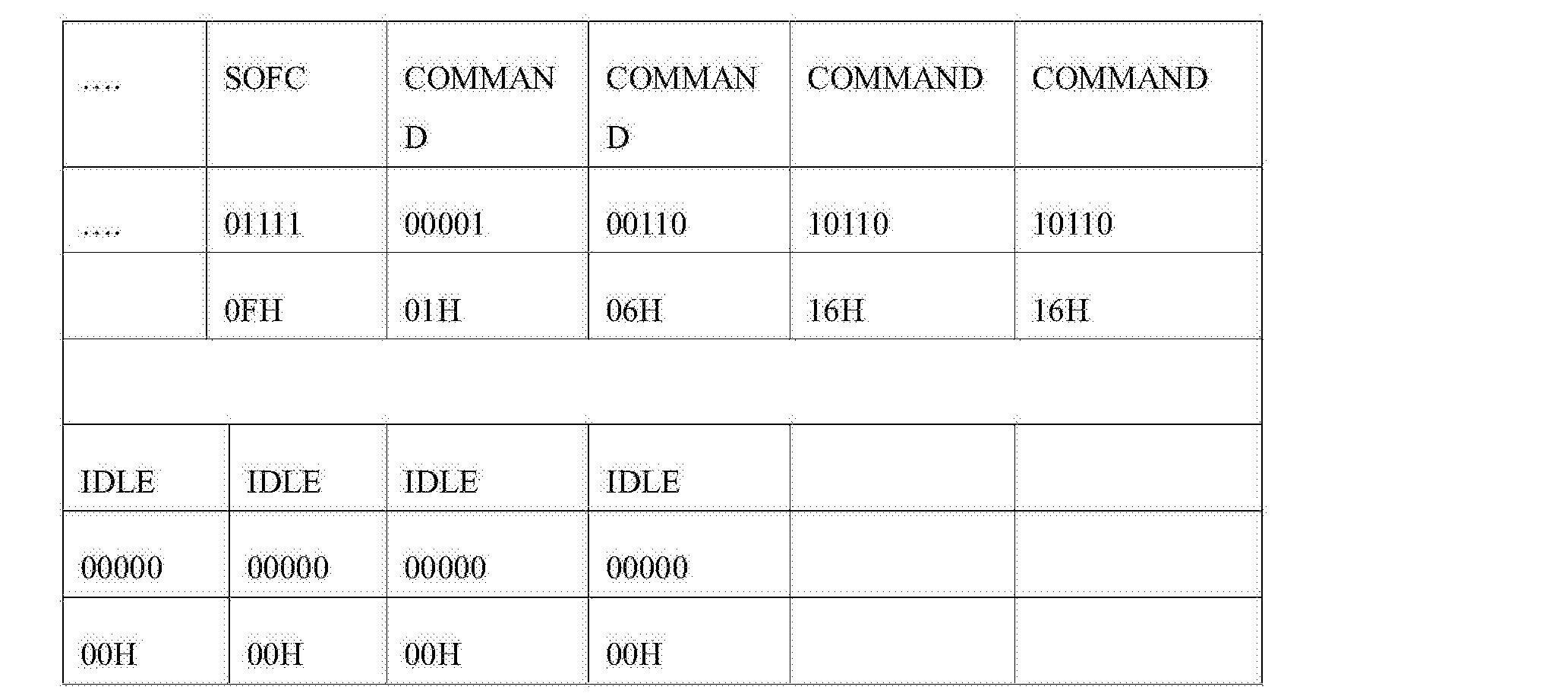 Figure CN105681819AD00171