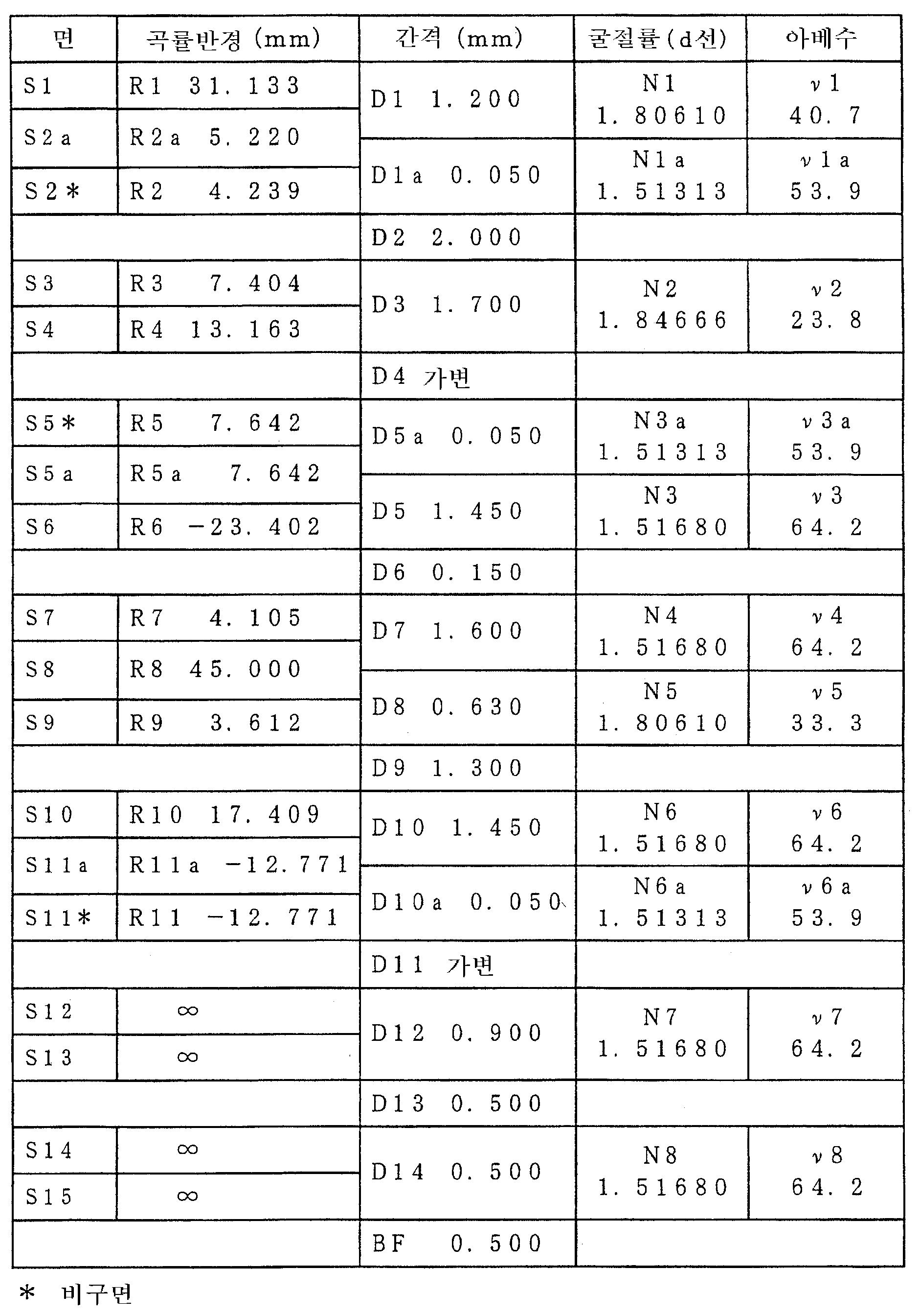 Figure 112005021782010-pat00022