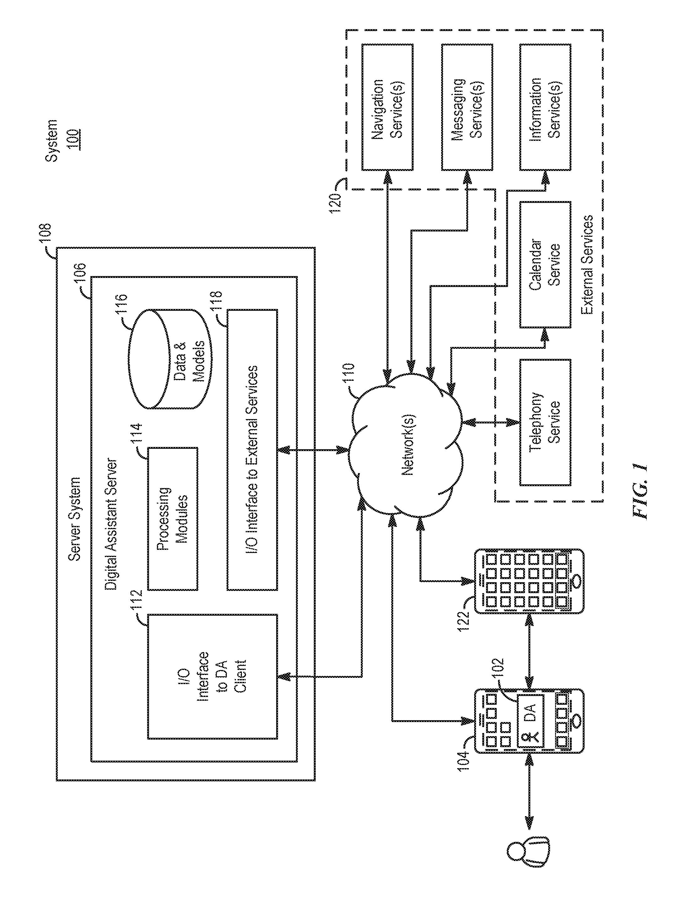 US10249300B2 - Intelligent list reading - Google Patents on