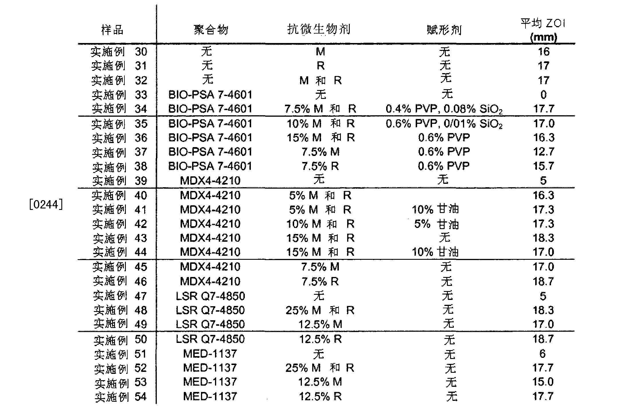Figure CN102365102BD00361