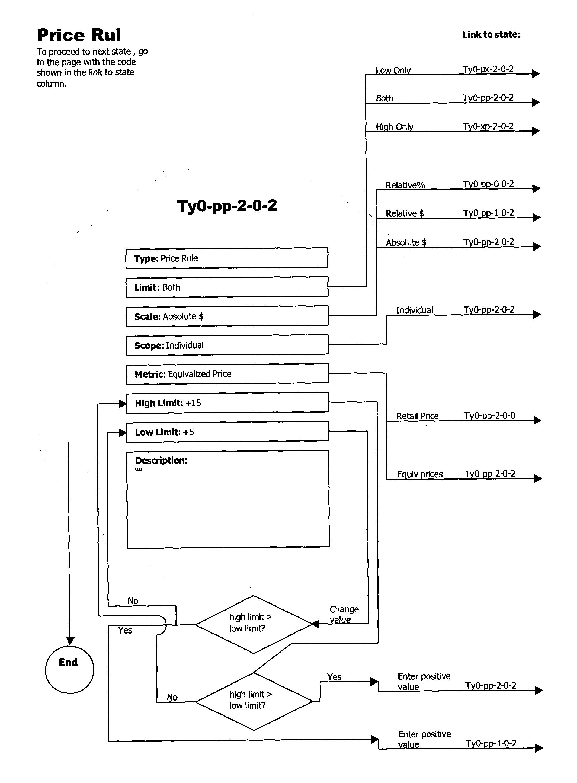 Figure US20040210541A1-20041021-P00040