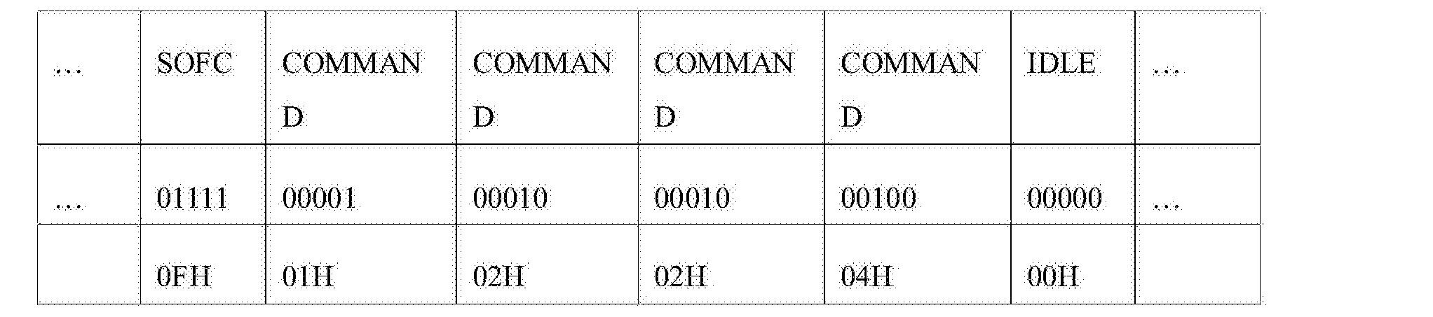 Figure CN105681819AD00143